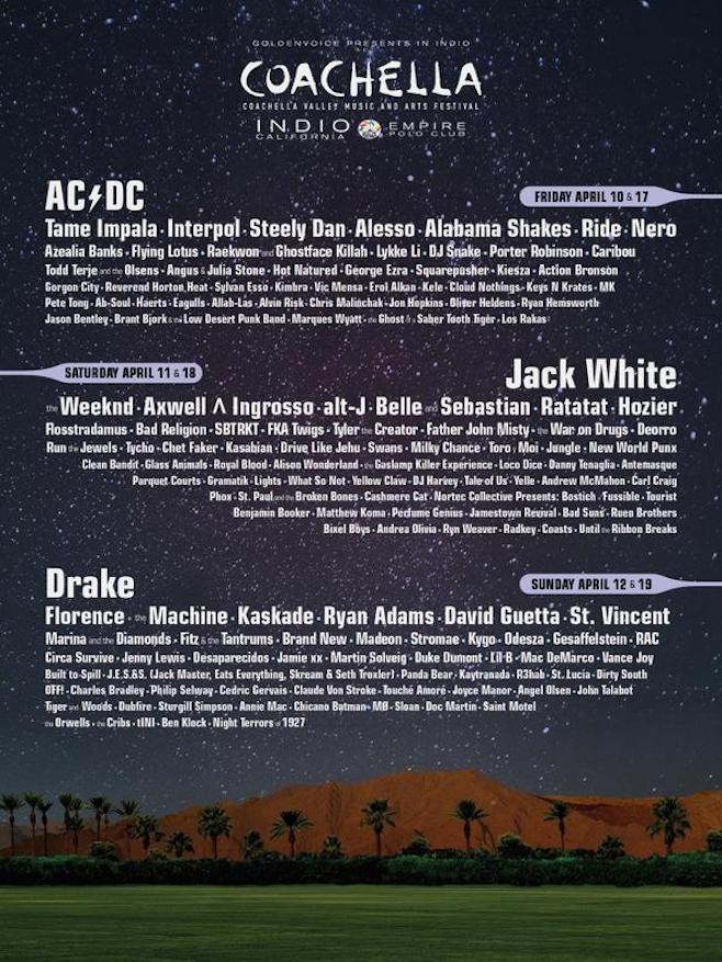Coachella programma 2015