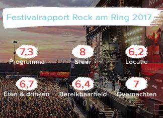 Festivalrapport Rock am Ring 2017