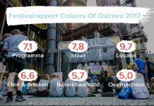 festivalrapport colours of ostrava