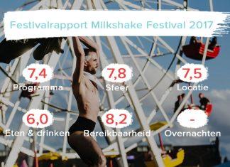 festivalrapport milkshake festival 2017