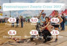 festivalrapport zwarte cross